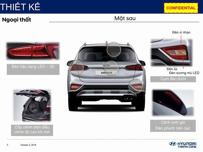 Bảng giá xe Hyundai Santafe 2019 - Hyundai Việt Trì