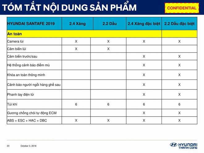 thông số kỹ thuật chi tiết Hyundai Santafe 2019