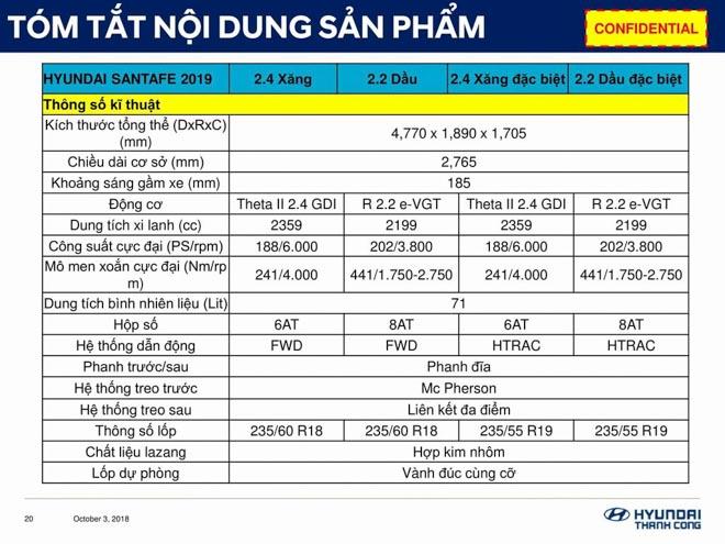 thông số kỹ thuật Santafe 2019 - Hyundai Việt Trì