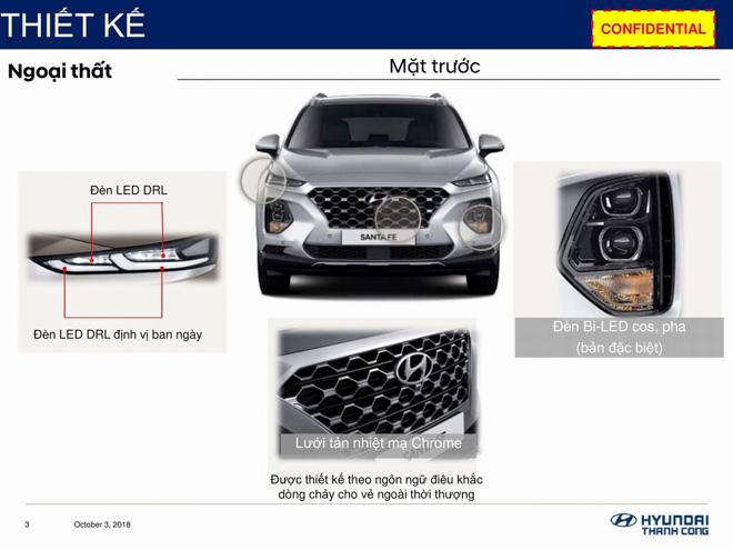 Hyundai Santafe 2019 giao ngay Hyundai Việt Trì