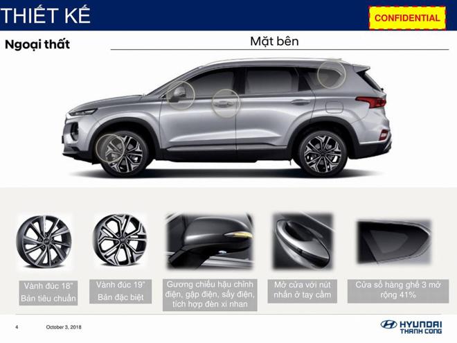 Hyundai Santafe 2019 - Hyundai Việt Trì